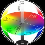 Lab-Color-Space